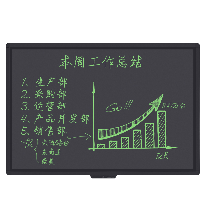 Light energy LCD writing board change the teaching profession to eat chalk ash phenomenon
